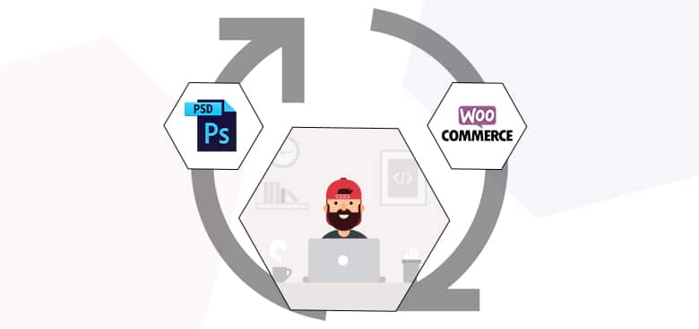 Build a Scalable eCommerce Site with Unique Features through PSD to WooCommerce Conversion